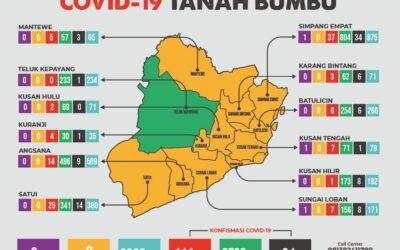 Satgas Covid -19 Tanbu Himbau Warga Taati Prokes